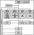 Struktur Organisasi SMAN 91.png