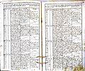 Subačiaus RKB 1839-1848 krikšto metrikų knyga 028.jpg