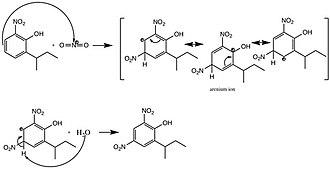 Dinoseb - Image: Synthesis of dinoseb step 4