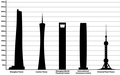 Tallest Structures in China.png