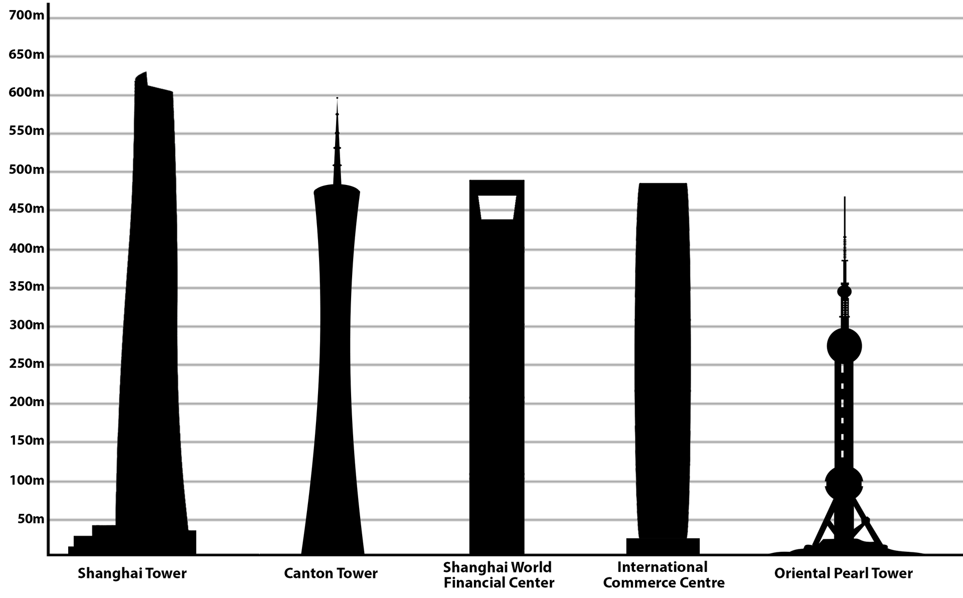 list of tallest structures in china wikipedia