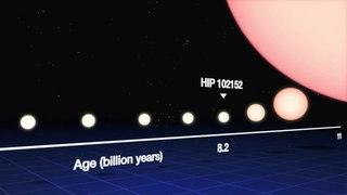Changes to a star over its lifespan