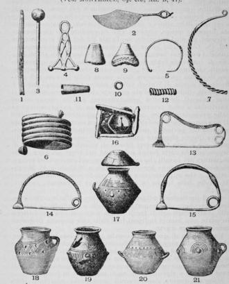Proto-Villanovan culture - Image: Trattato generale di archeologia 091