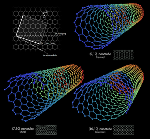 Carbon nanotubes used to build a near-ideal efficiency solar cell