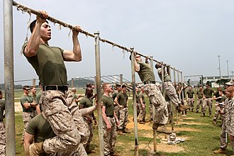 Pull-up (exercise) - 31st Marine Expeditionary Unit members in a team chin-up competition.