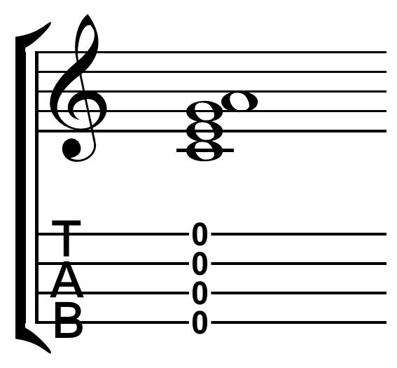 Ukulele standard tuning