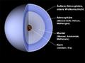 Uranus-intern-de.png