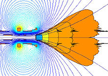 Motor    de magoplasma de impulso espec  fico variable  Wikipedia  la enciclopedia libre