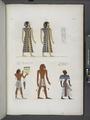 Varie figure di uomini stranieri rappresentati sui monumenti d'Egitto (NYPL b14291206-425595).tiff