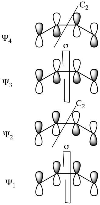 Woodward–Hoffmann rules - MOs of butadiene are shown with the element with which they are symmetric. They are antisymmetric with respect to the other.