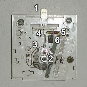 Mechanism of a household thermostat