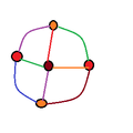 Wheel graph (total coloring).png