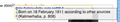 Wikipedia - Screenshot of clash between Navigation Popups and the new MediaWiki 1.19 Cite popups.png