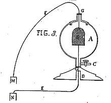 Сборка эдисона троллинг