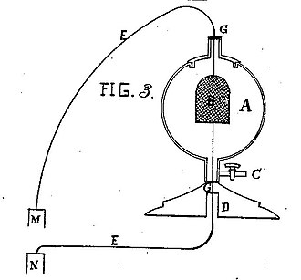 Patent troll - Early Woodward light bulb patent purchased by Thomas Edison to preclude challenges