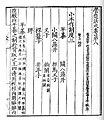 Yingzao Fashi Song dynasty printing.JPG