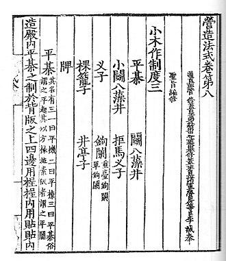 Yingzao Fashi - Image: Yingzao Fashi Song dynasty printing