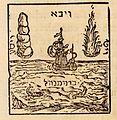 Œdipus Ægyptiacus, 1652-1654, 4 v. 2027 (25977461966).jpg