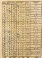 Œdipus Ægyptiacus, 1652-1654, 4 v. 2117 (25908400961).jpg