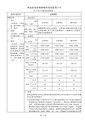 興達發電廠運轉期間環境監測工作107 年第 4 季監測成果摘要.pdf