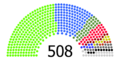 2012 Egyptian lower house by alliance.PNG