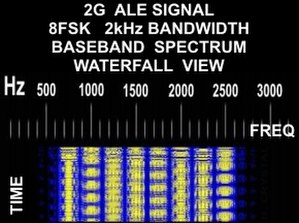 Automatic link establishment - 2G ALE Signal