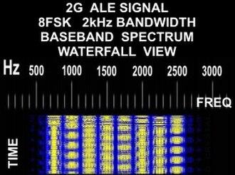 Automatic link establishment - 2G ALE Signal
