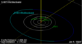 51823 Rickhusband orbit on 01 Jan 2009.png