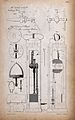 A apparatus used in the bottling of wine and machines used i Wellcome V0023707.jpg