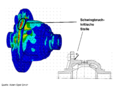 Abb Differential 1.png