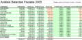 Analisis-balanzas-fiscales-2005.v2011.01.png