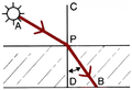 Angle of Refraction2 (PSF).png