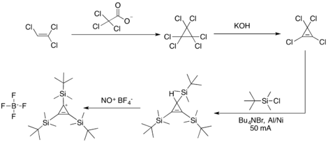 Cyclopropenium synthesis 2
