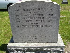 Harmony Chapel and Cemetery - Image: Arthur Steere grave