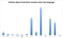 Australian Aboriginal Porn Videos Pornhubcom