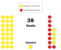 Bahamas House of Assembly Seat Distribution.png