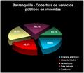 Barranquilla - Servicios públicos.png