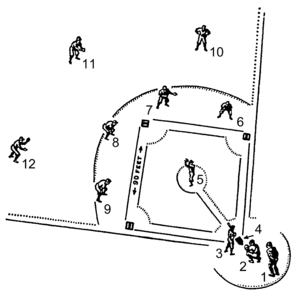 baseball infield drill