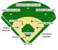 Baseballpositioning-shift-2.png