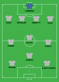 Bjk-2003-lineup.png