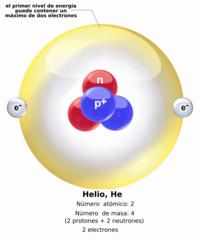Blausen 0476 HeliumAtom-es.png