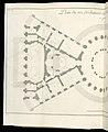 Bound Print (France), 1745 (CH 18292803-3).jpg