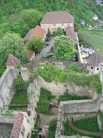 Hornberg Castle (Neckarzimmern) - Overview of the Castle