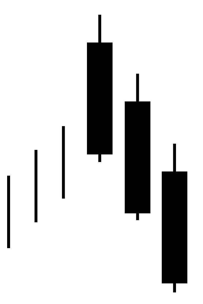 Bearish three black crows pattern