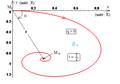 Chambre à bulles - trajectoire d'un proton.png