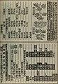 Chong xiu zhen he jin shi zheng lei bei yong cao yao 重修政和经史证类备用本草 (1957.4) (20426644919).jpg