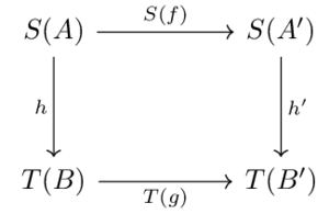 Comma category - Comma Diagram