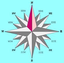 Зображення сторін світу півночі