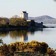 LYIT Donegal - Basketball Ireland