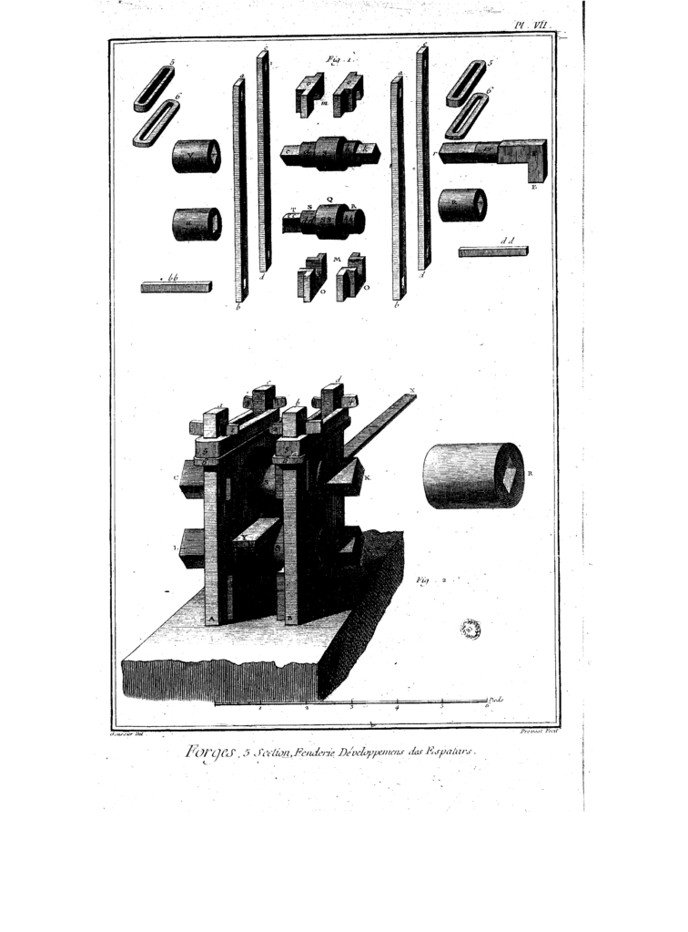 File:Encyclopedie volume 3-221.png - Wikimedia Commons